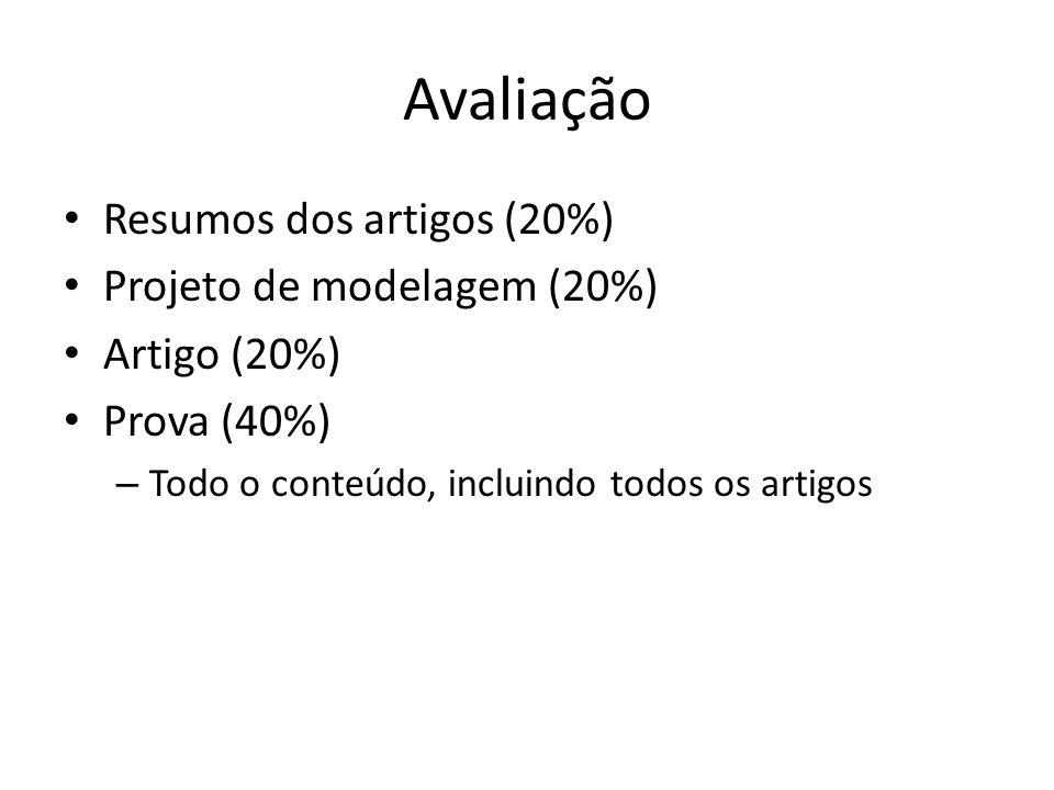 Avaliação Resumos dos artigos (20%) Projeto de modelagem (20%)