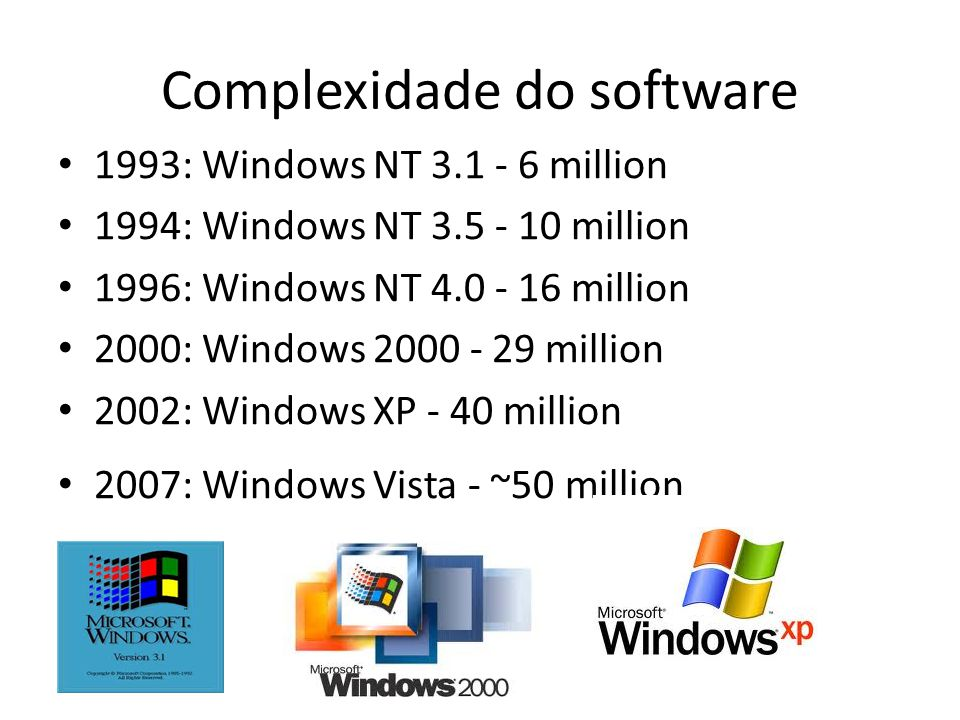 Complexidade do software