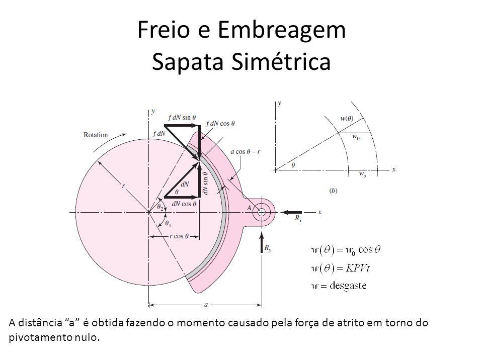 Freio e Embreagem Sapata Simétrica