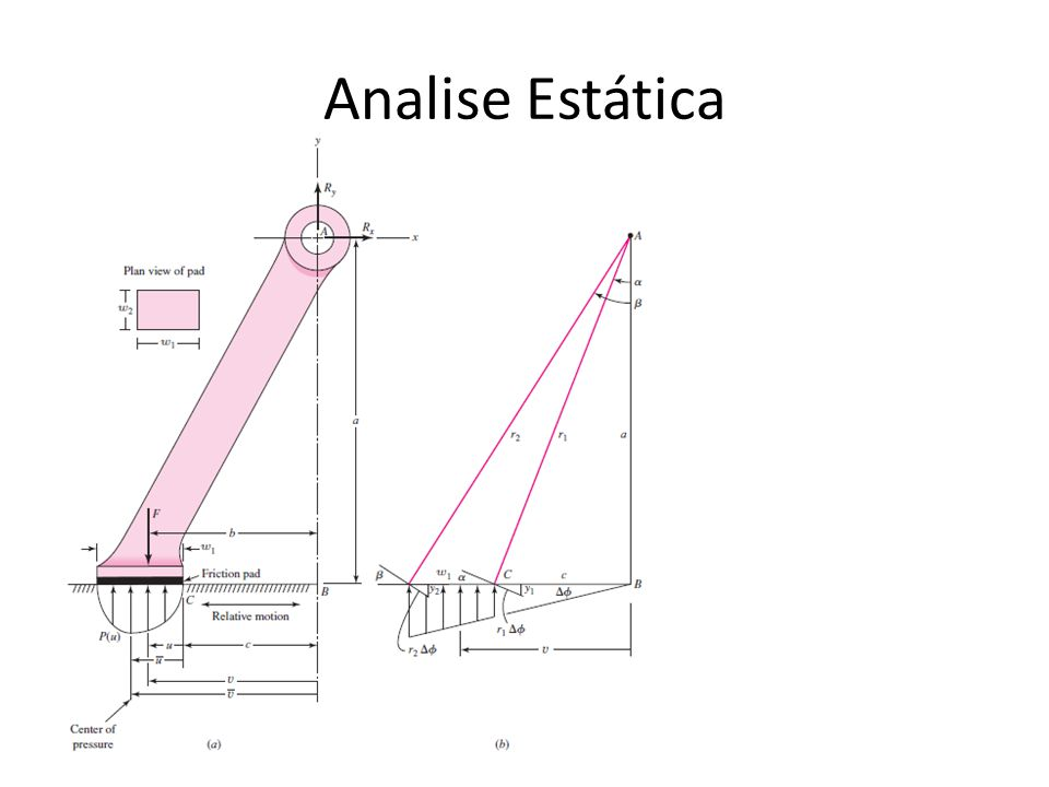 Analise Estática