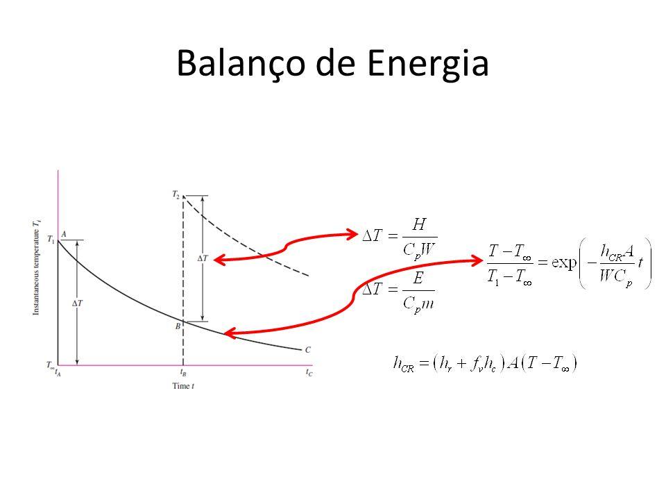 Balanço de Energia