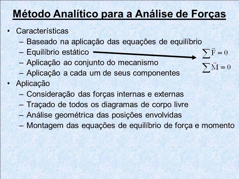 Método Analítico para a Análise de Forças