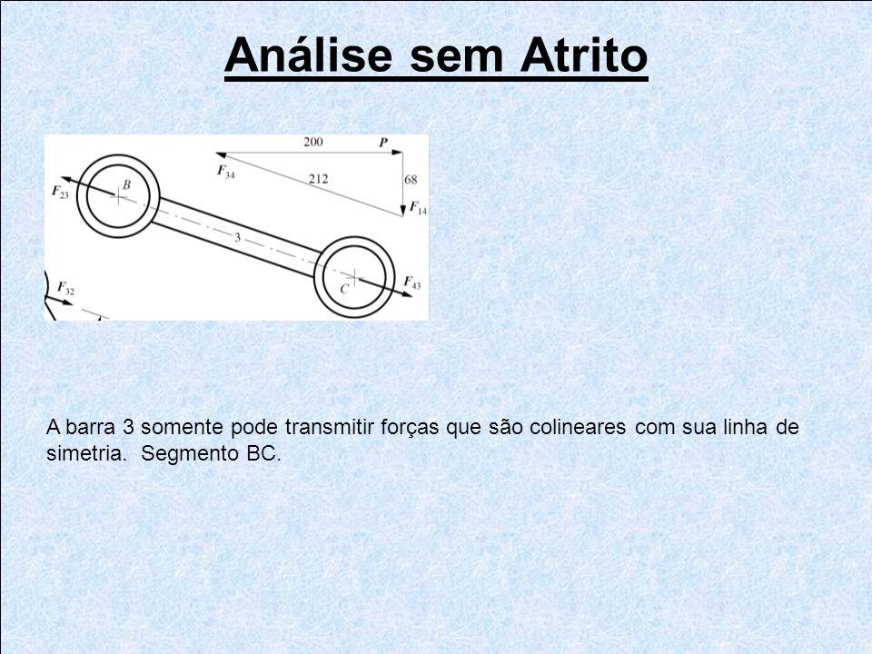 Análise sem Atrito A barra 3 somente pode transmitir forças que são colineares com sua linha de simetria.