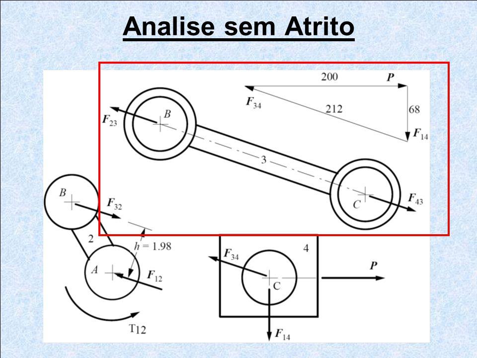 Analise sem Atrito