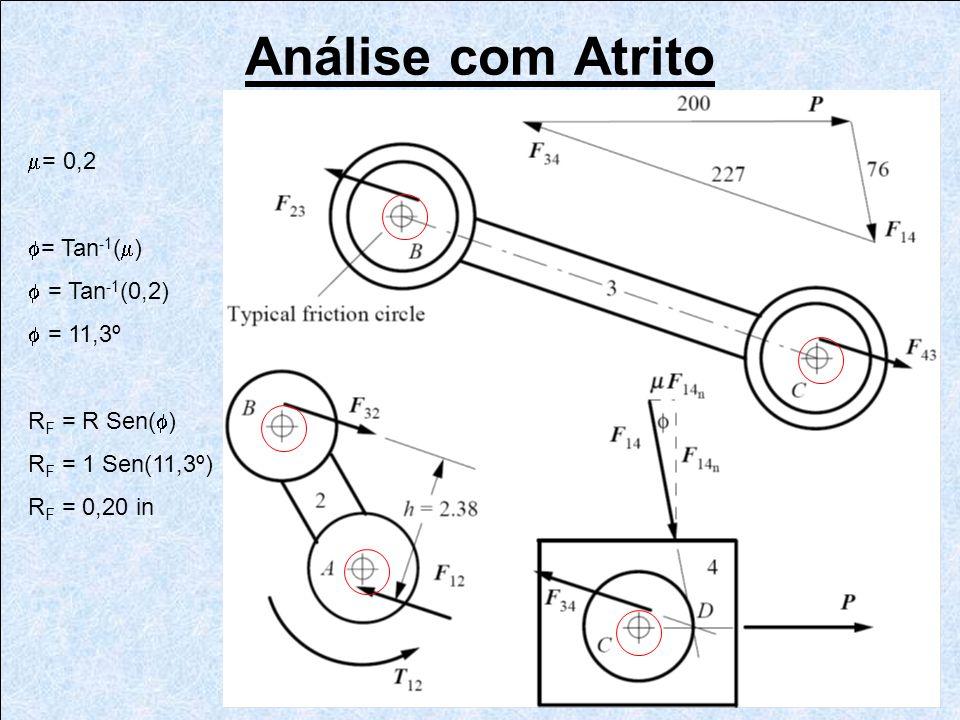 Análise com Atrito = 0,2 = Tan-1(m) = Tan-1(0,2) = 11,3º RF = R Sen(f)