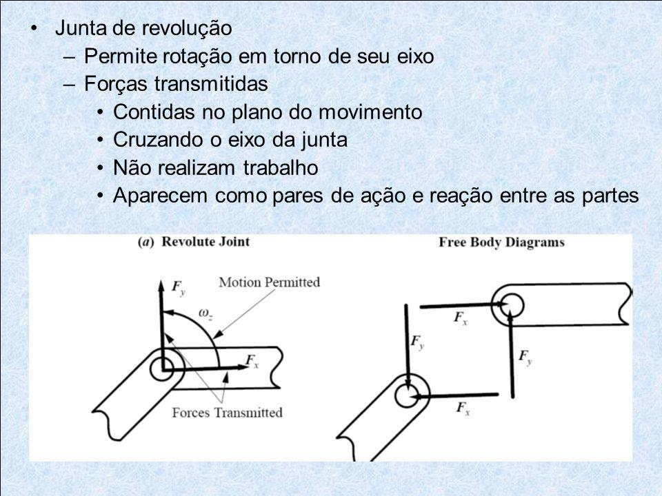 Junta de revolução Permite rotação em torno de seu eixo. Forças transmitidas. Contidas no plano do movimento.