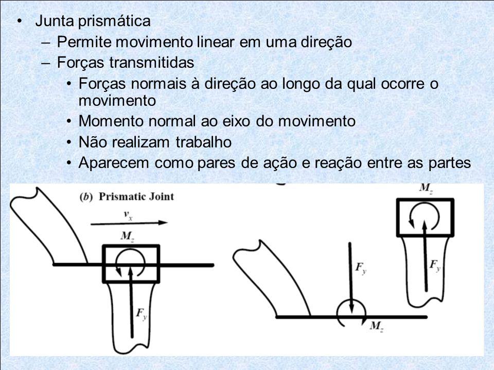 Junta prismática Permite movimento linear em uma direção. Forças transmitidas. Forças normais à direção ao longo da qual ocorre o movimento.