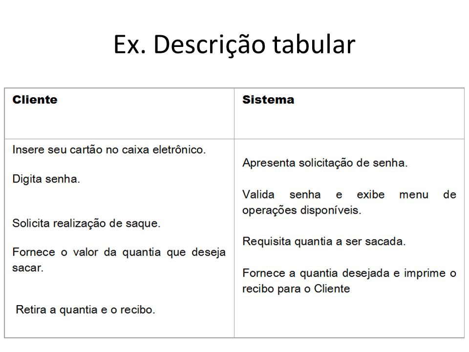 Ex. Descrição tabular