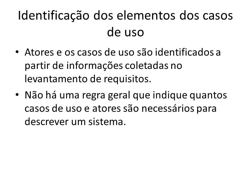 Identificação dos elementos dos casos de uso