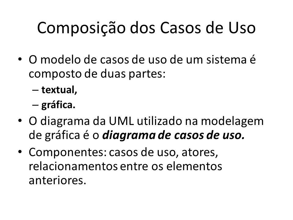 Composição dos Casos de Uso