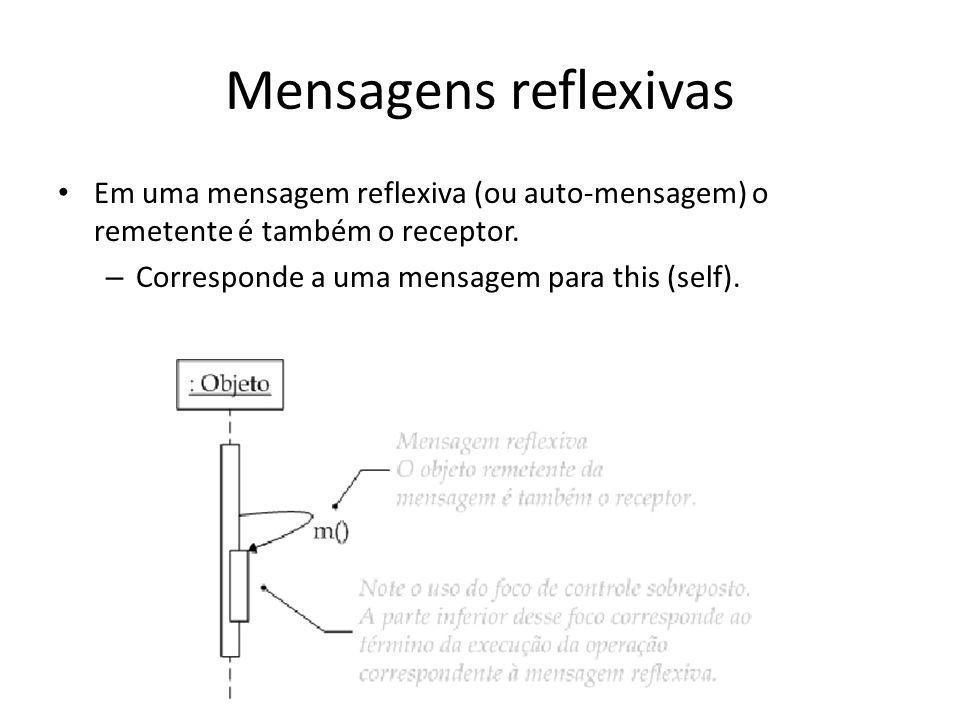 Mensagens reflexivas Em uma mensagem reflexiva (ou auto-mensagem) o remetente é também o receptor.