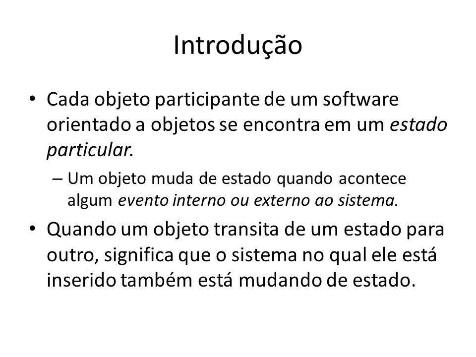 Introdução Cada objeto participante de um software orientado a objetos se encontra em um estado particular.