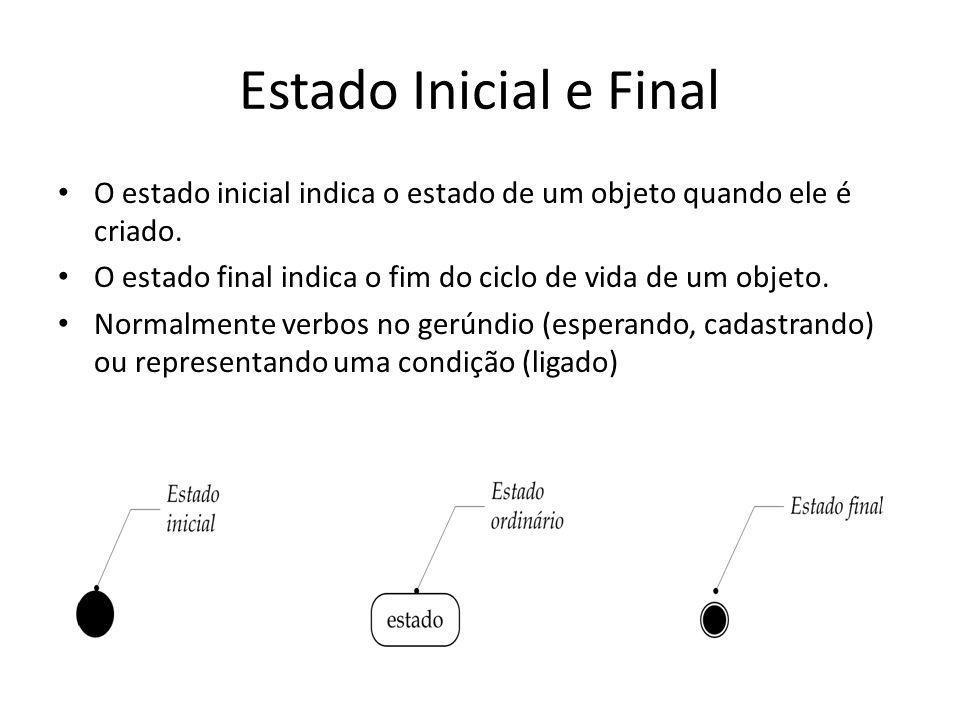 Estado Inicial e Final O estado inicial indica o estado de um objeto quando ele é criado. O estado final indica o fim do ciclo de vida de um objeto.