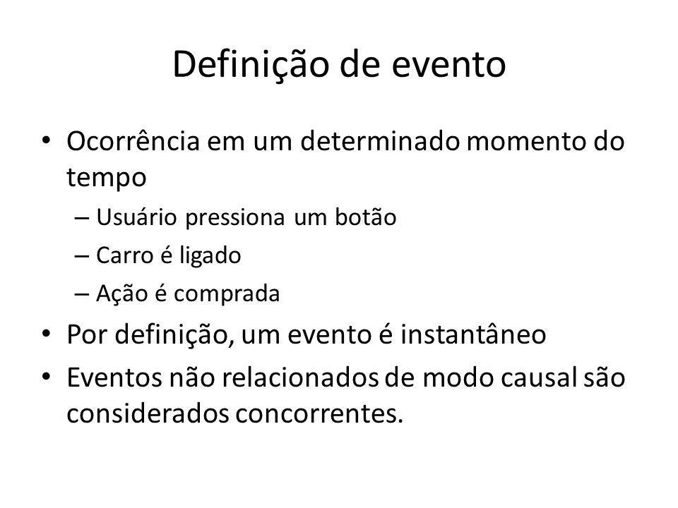 Definição de evento Ocorrência em um determinado momento do tempo