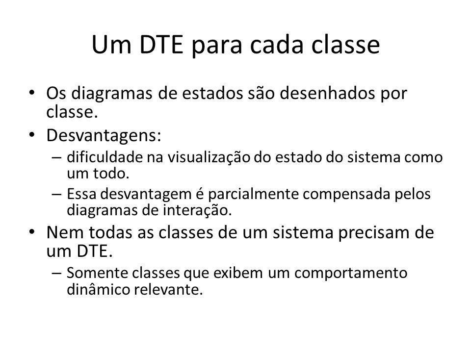 Um DTE para cada classe Os diagramas de estados são desenhados por classe. Desvantagens: