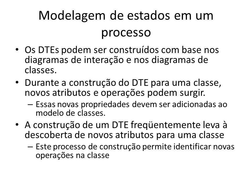 Modelagem de estados em um processo