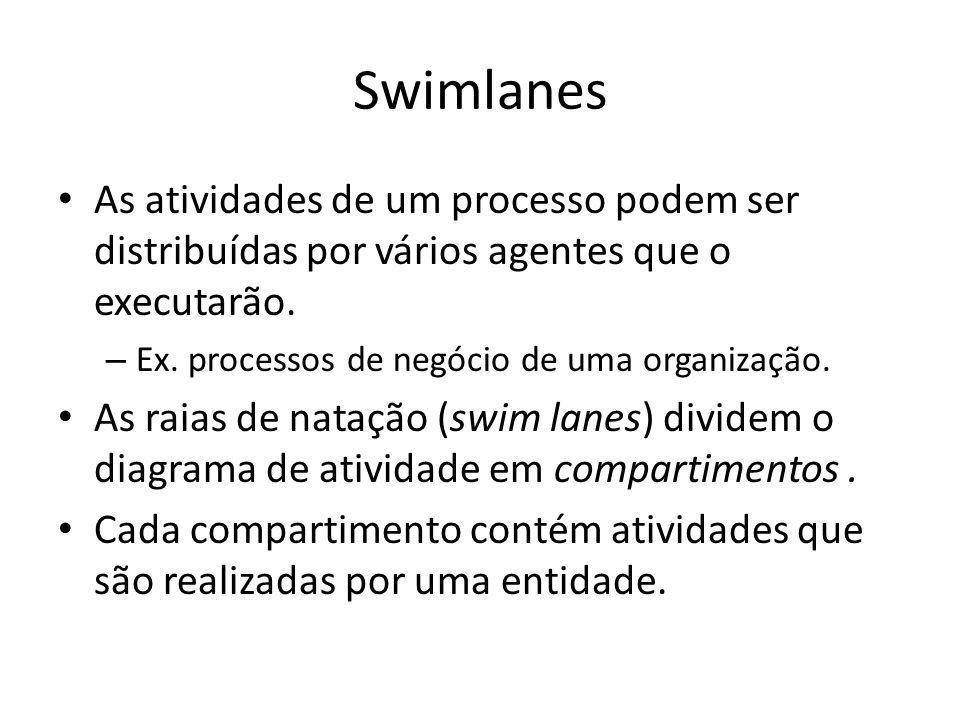 Swimlanes As atividades de um processo podem ser distribuídas por vários agentes que o executarão. Ex. processos de negócio de uma organização.