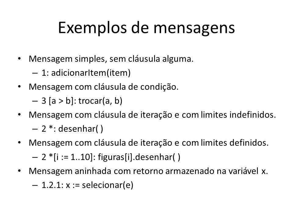 Exemplos de mensagens Mensagem simples, sem cláusula alguma.