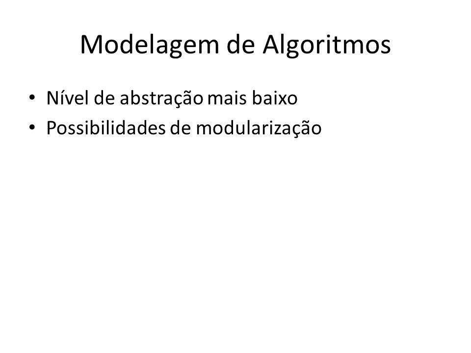 Modelagem de Algoritmos