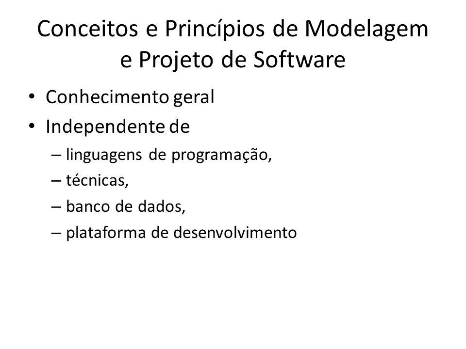 Conceitos e Princípios de Modelagem e Projeto de Software