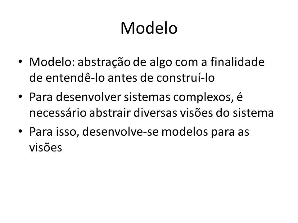 Modelo Modelo: abstração de algo com a finalidade de entendê-lo antes de construí-lo.
