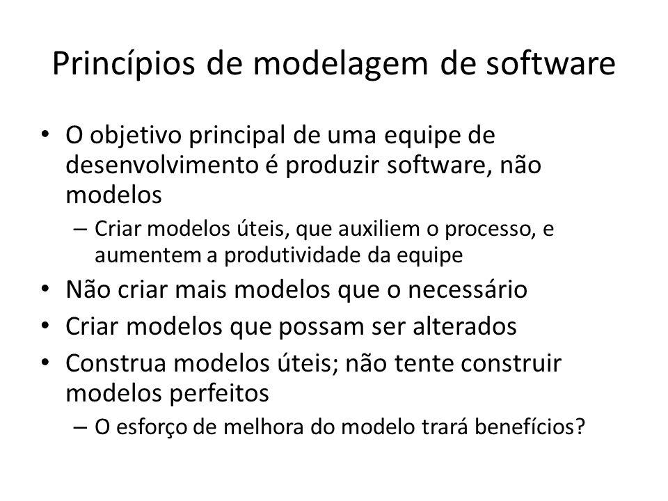 Princípios de modelagem de software