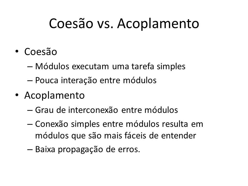 Coesão vs. Acoplamento Coesão Acoplamento