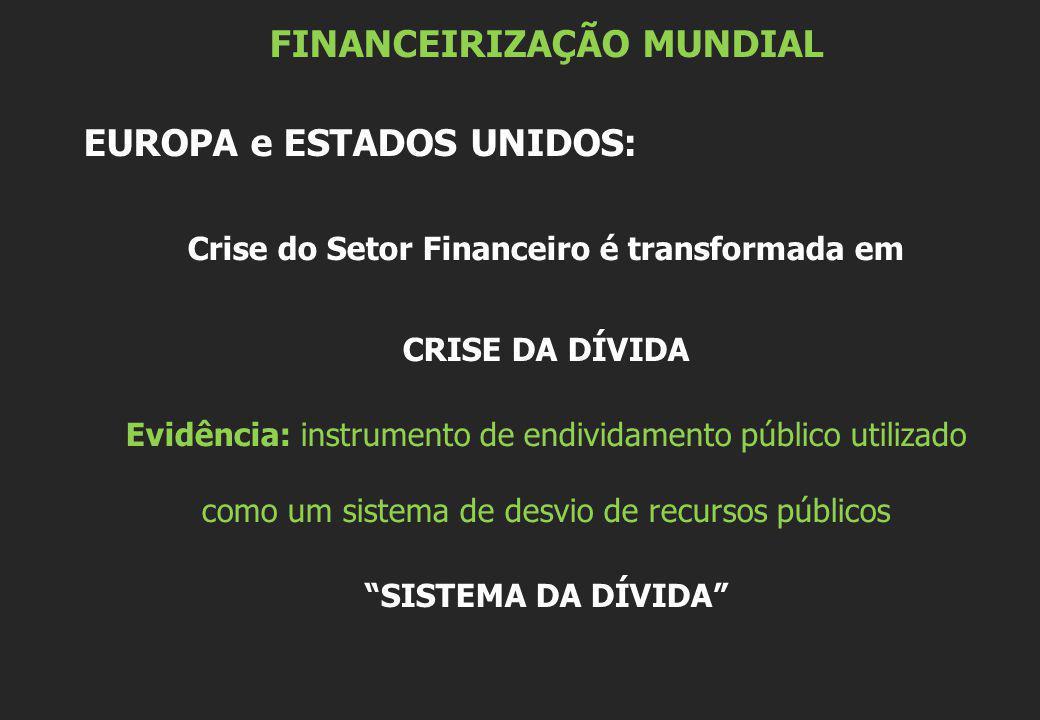 FINANCEIRIZAÇÃO MUNDIAL