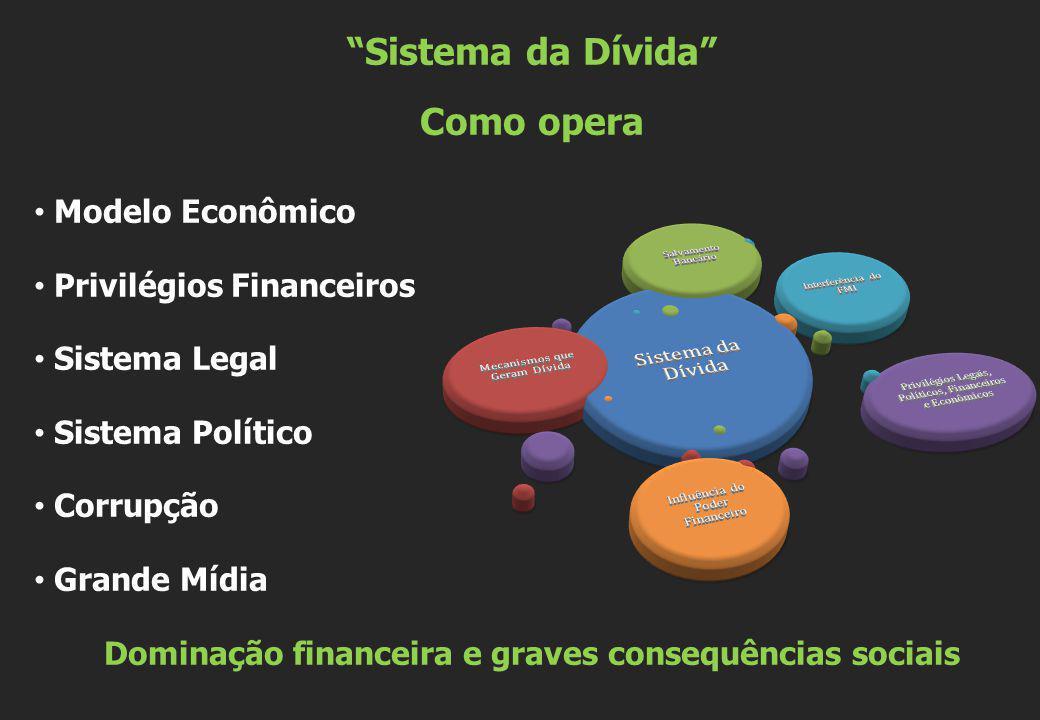 Sistema da Dívida Como opera