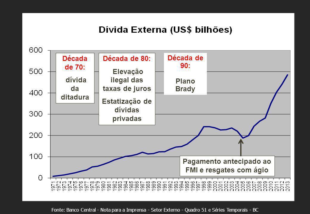 Elevação ilegal das taxas de juros