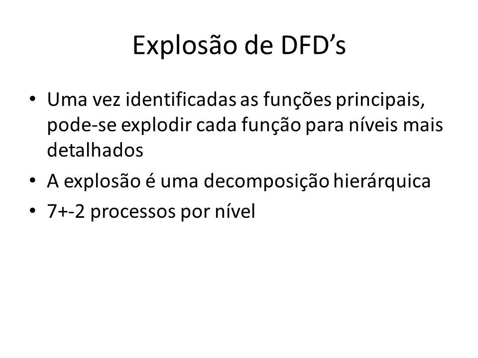 Explosão de DFD's Uma vez identificadas as funções principais, pode-se explodir cada função para níveis mais detalhados.