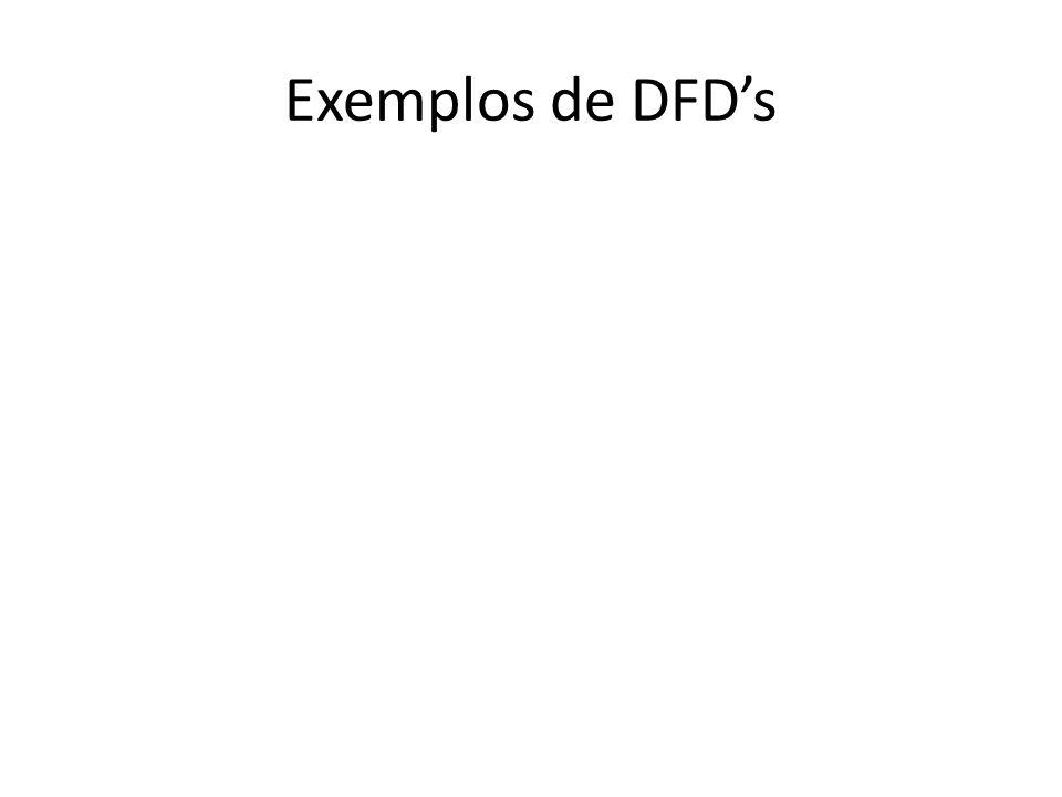 Exemplos de DFD's