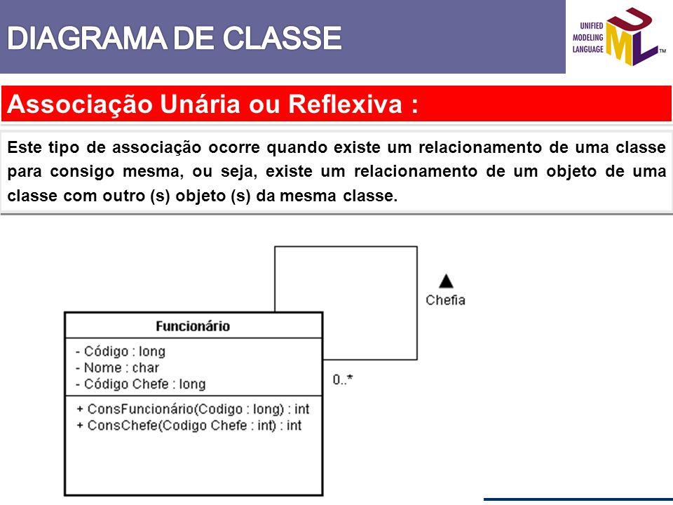 DIAGRAMA DE CLASSE Associação Unária ou Reflexiva :