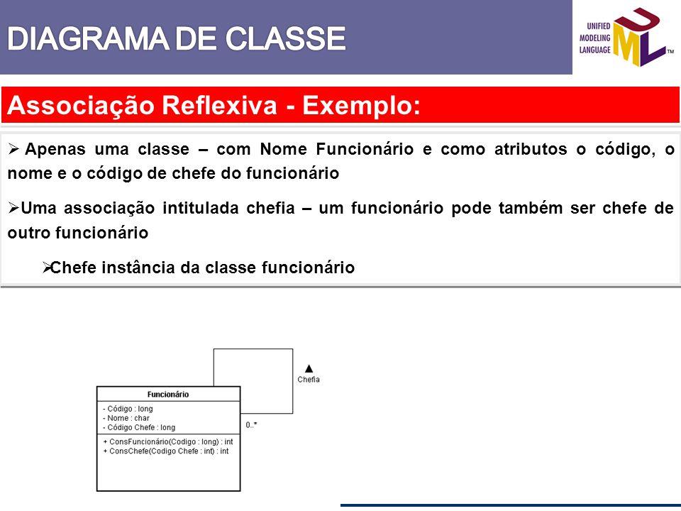 DIAGRAMA DE CLASSE Associação Reflexiva - Exemplo: