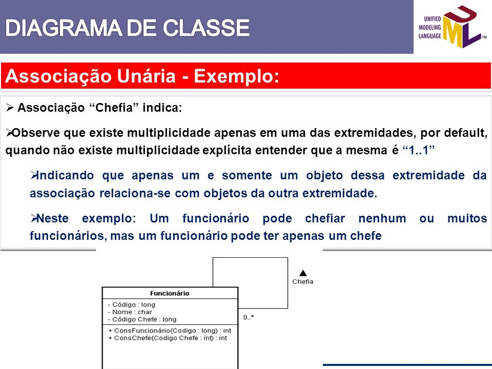 DIAGRAMA DE CLASSE Associação Unária - Exemplo: