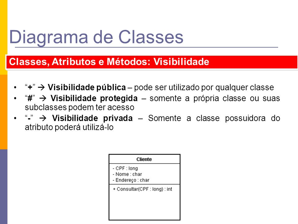 Diagrama de Classes Classes, Atributos e Métodos: Visibilidade