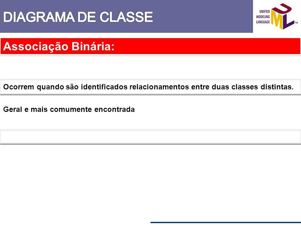 DIAGRAMA DE CLASSE Associação Binária: