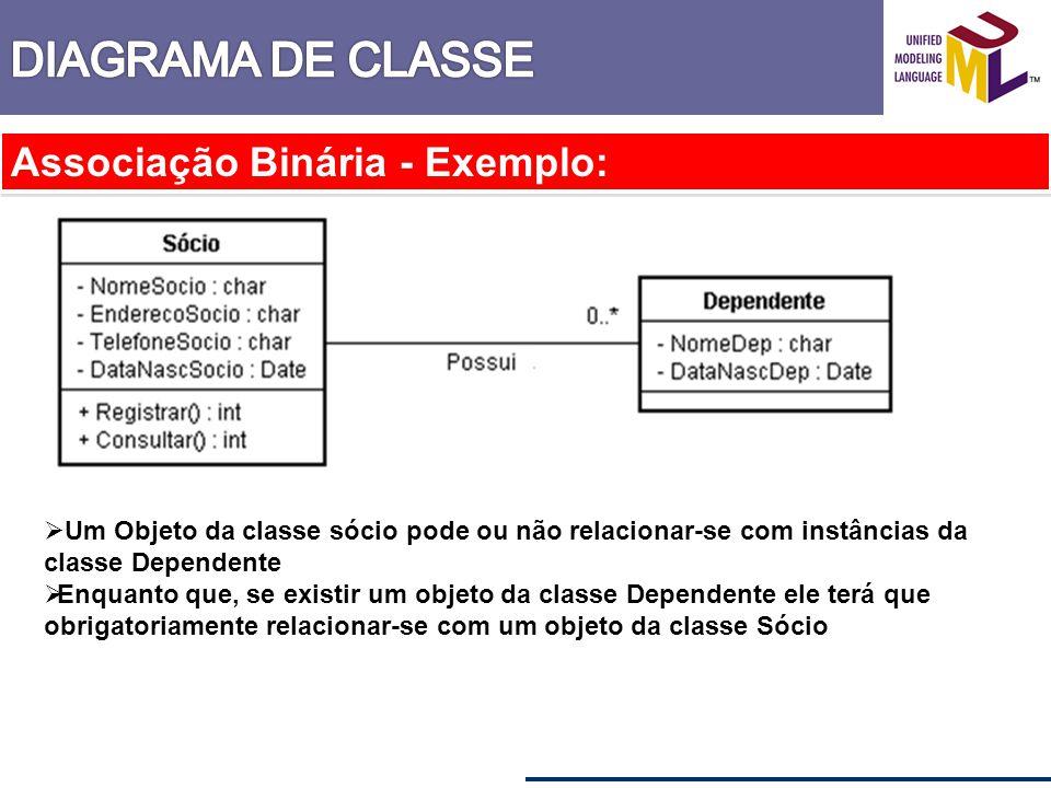 DIAGRAMA DE CLASSE Associação Binária - Exemplo: