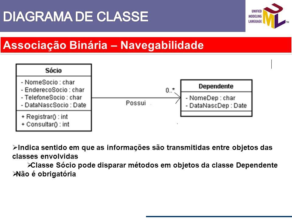 DIAGRAMA DE CLASSE Associação Binária – Navegabilidade