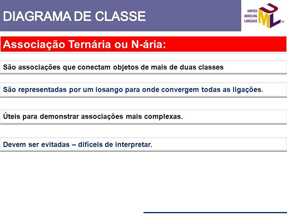 DIAGRAMA DE CLASSE Associação Ternária ou N-ária: