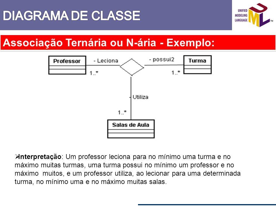 DIAGRAMA DE CLASSE Associação Ternária ou N-ária - Exemplo: