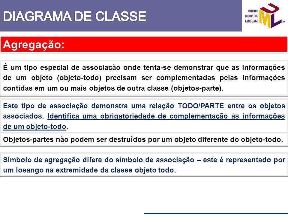 DIAGRAMA DE CLASSE Agregação: