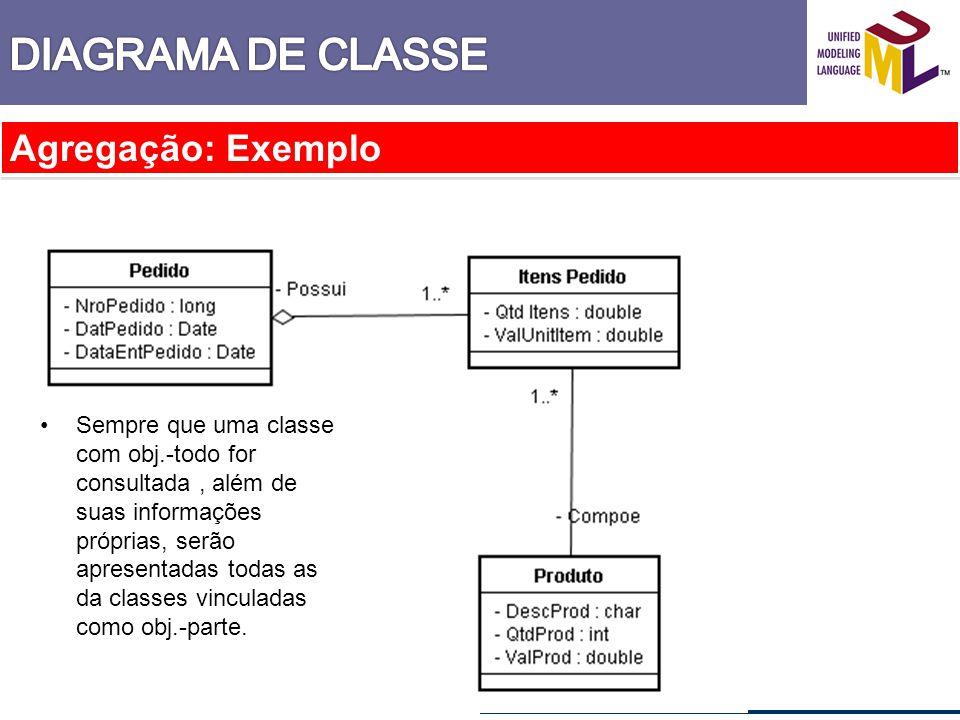 DIAGRAMA DE CLASSE Agregação: Exemplo
