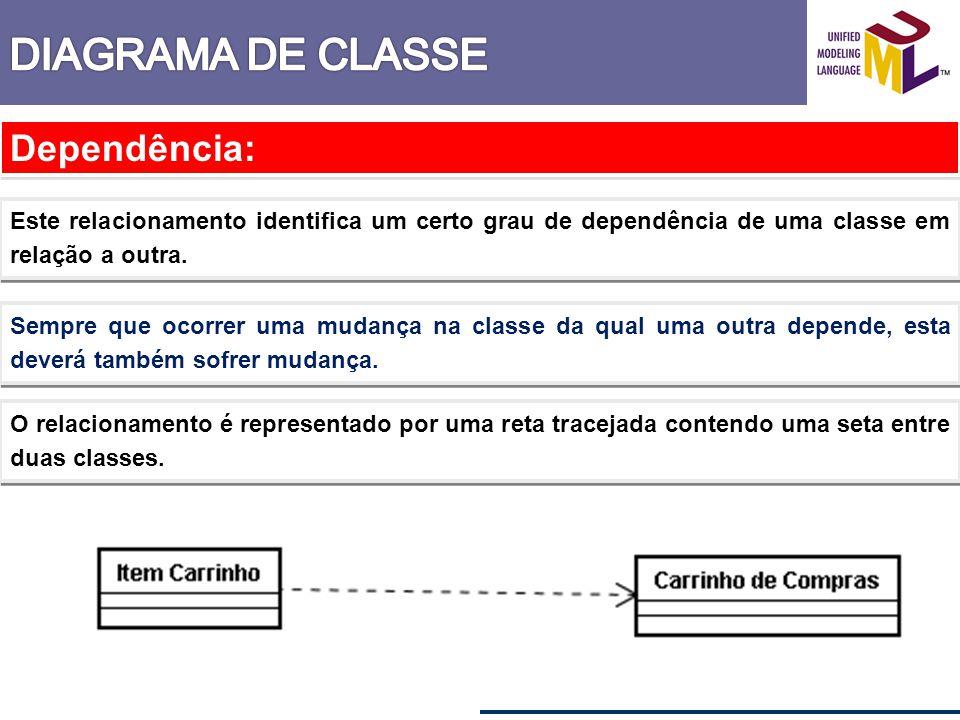 DIAGRAMA DE CLASSE Dependência: