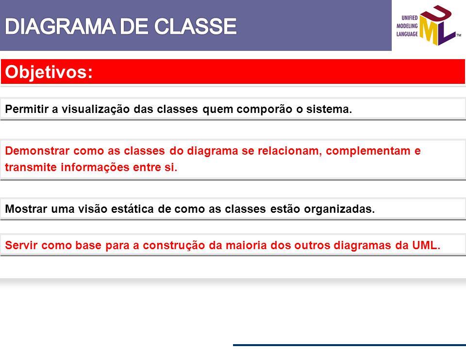 DIAGRAMA DE CLASSE Objetivos: