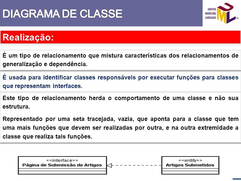 DIAGRAMA DE CLASSE Realização:
