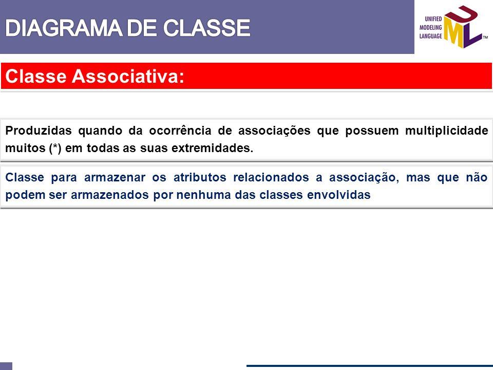DIAGRAMA DE CLASSE Classe Associativa: