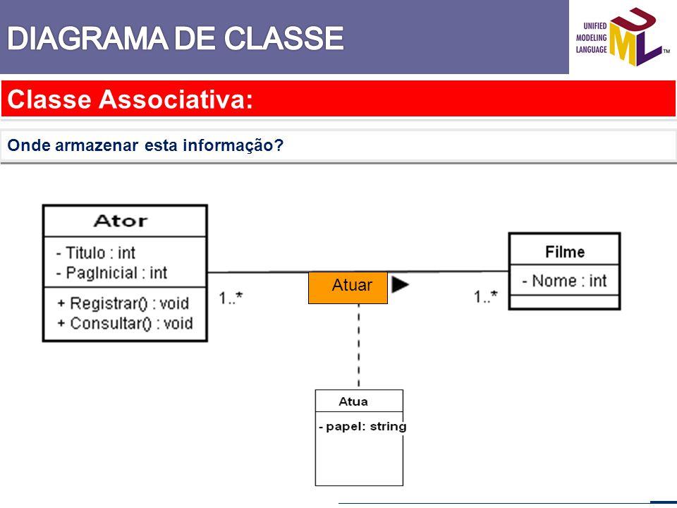 DIAGRAMA DE CLASSE Classe Associativa: Onde armazenar esta informação