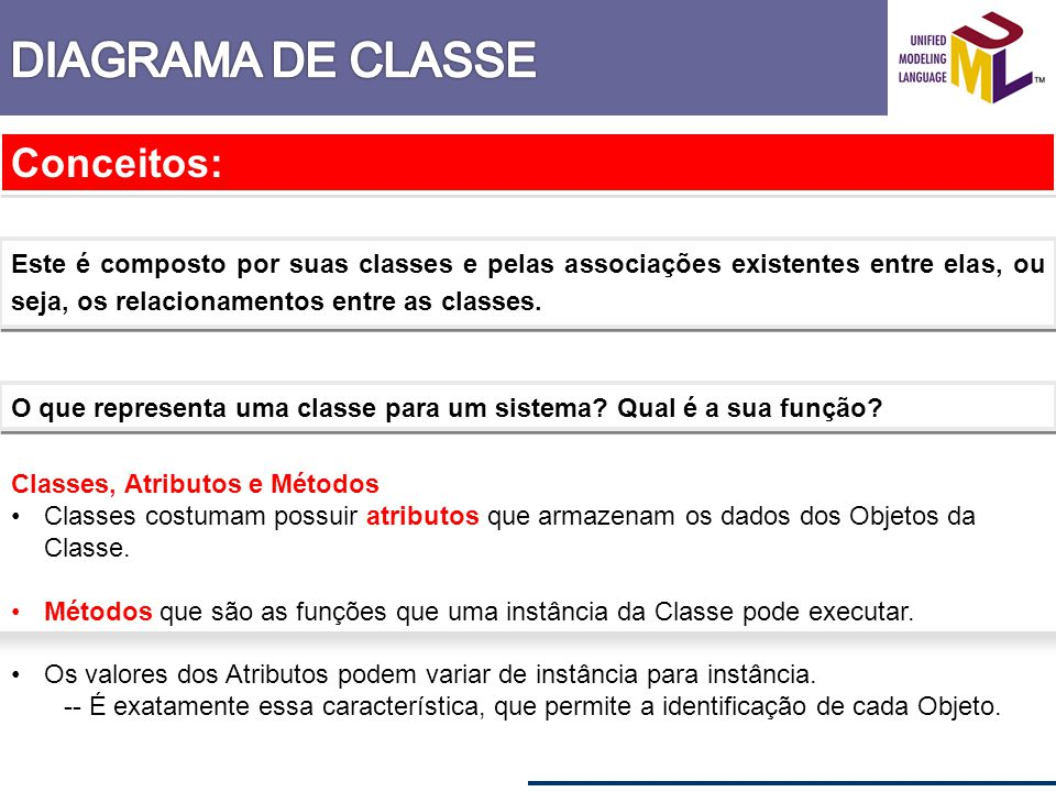 DIAGRAMA DE CLASSE Conceitos: