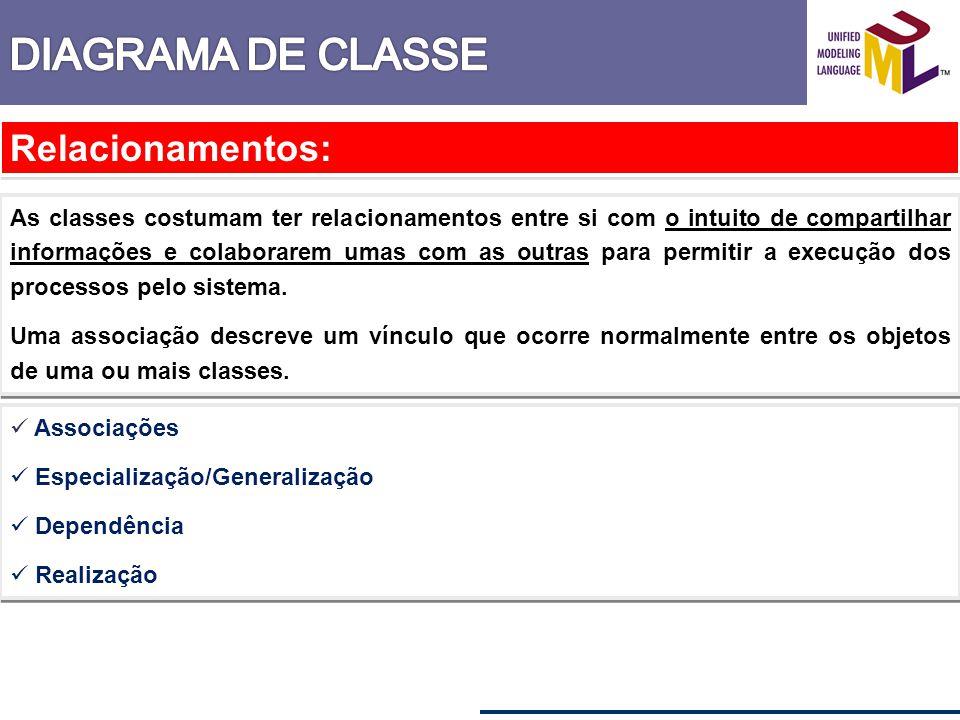DIAGRAMA DE CLASSE Relacionamentos: